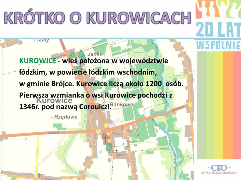 KRÓTKO O KUROWICACH