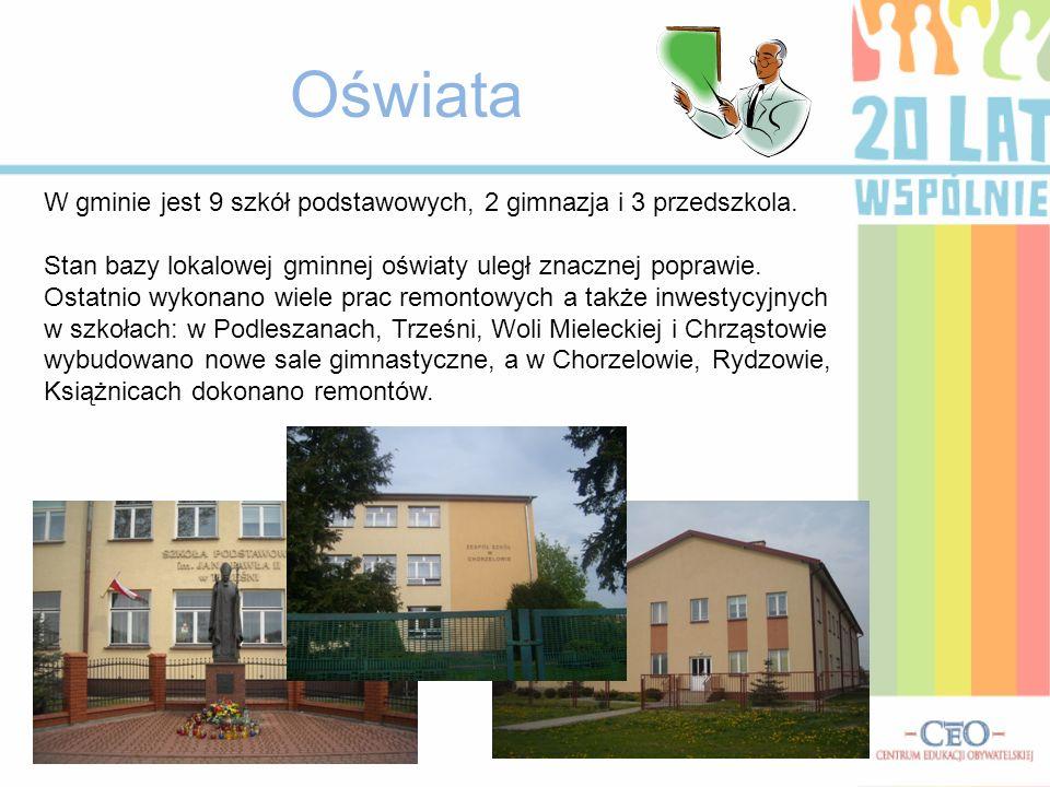 Oświata W gminie jest 9 szkół podstawowych, 2 gimnazja i 3 przedszkola.