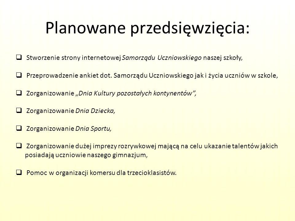 Planowane przedsięwzięcia: