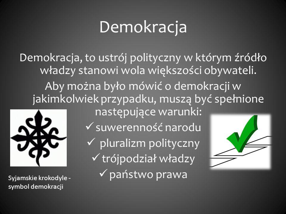 Demokracja Demokracja, to ustrój polityczny w którym źródło władzy stanowi wola większości obywateli.