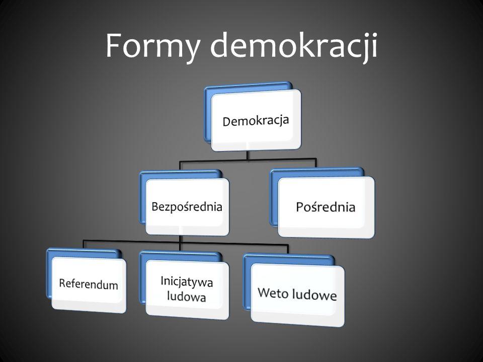 Formy demokracji Demokracja Bezpośrednia Referendum Inicjatywa ludowa