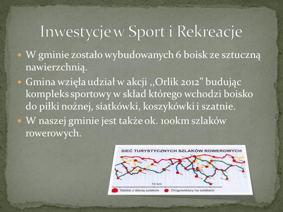 Inwestycje w Sport i Rekreacje