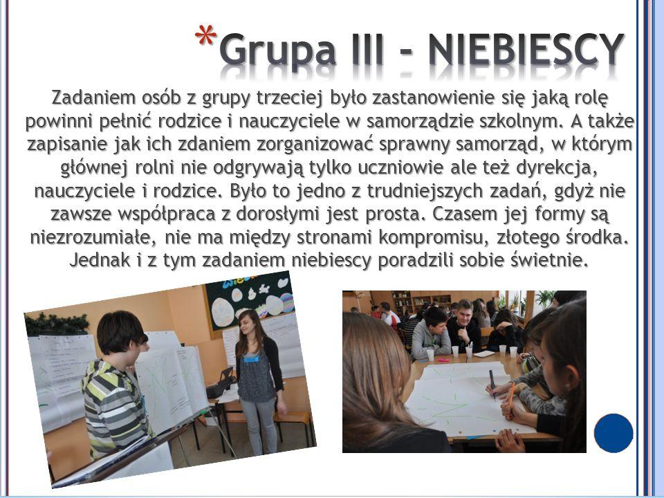 Grupa III - NIEBIESCY