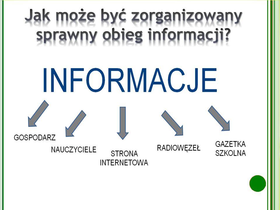 Jak może być zorganizowany sprawny obieg informacji