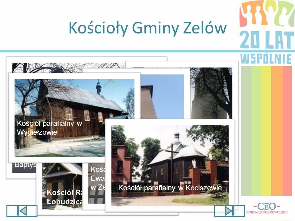 Kościoły Gminy Zelów Kościół parafialny w Wygiełzowie