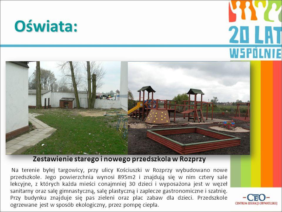 Zestawienie starego i nowego przedszkola w Rozprzy