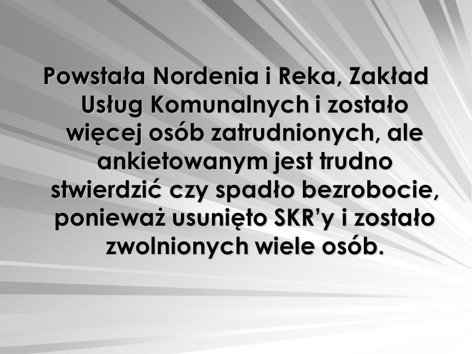 Powstała Nordenia i Reka, Zakład Usług Komunalnych i zostało więcej osób zatrudnionych, ale ankietowanym jest trudno stwierdzić czy spadło bezrobocie, ponieważ usunięto SKR'y i zostało zwolnionych wiele osób.