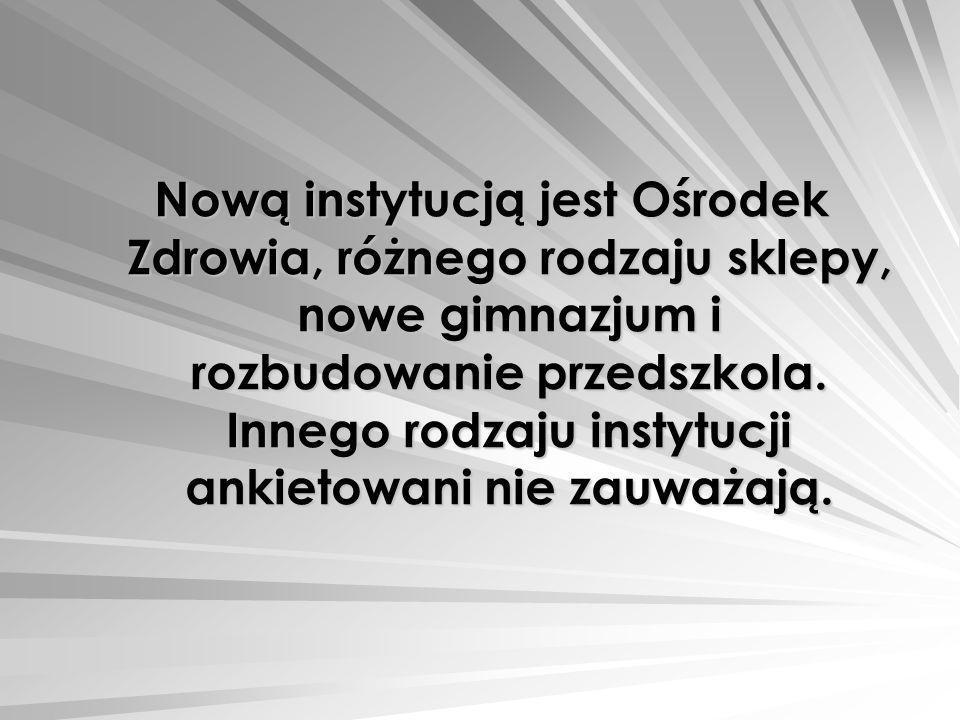 Nową instytucją jest Ośrodek Zdrowia, różnego rodzaju sklepy, nowe gimnazjum i rozbudowanie przedszkola.