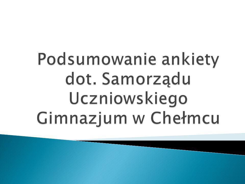 Podsumowanie ankiety dot. Samorządu Uczniowskiego Gimnazjum w Chełmcu