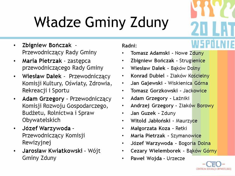 Władze Gminy Zduny Zbigniew Bończak - Przewodniczący Rady Gminy