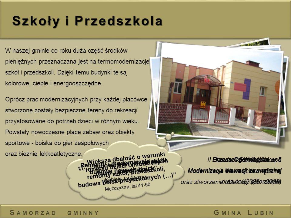 Szkoły i Przedszkola Samorząd gminny Gmina Lubin