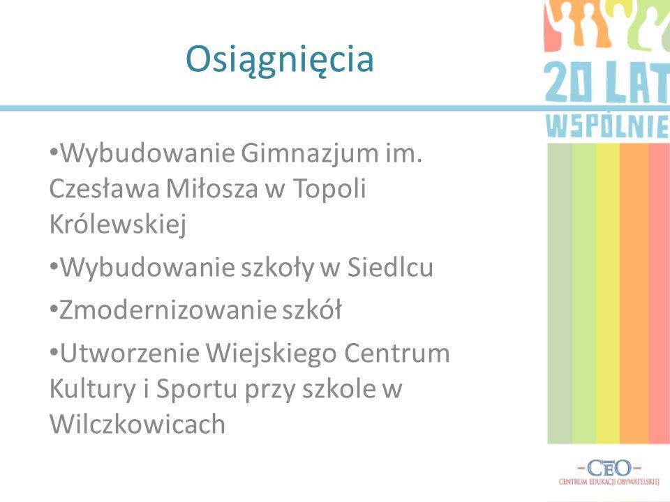 OsiągnięciaWybudowanie Gimnazjum im. Czesława Miłosza w Topoli Królewskiej. Wybudowanie szkoły w Siedlcu.