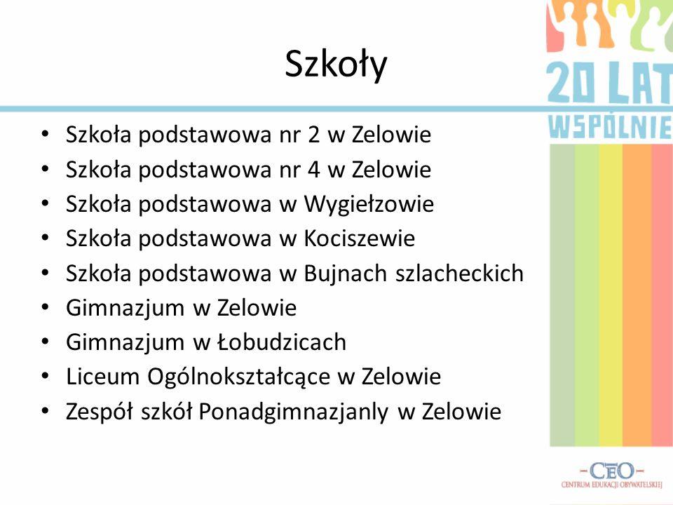 Szkoły Szkoła podstawowa nr 2 w Zelowie