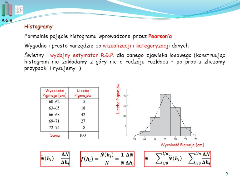 Formalnie pojęcie histogramu wprowadzone przez Pearson'a