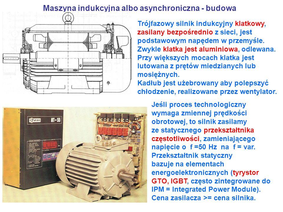 Maszyna indukcyjna albo asynchroniczna - budowa