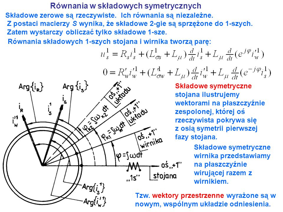 Równania w składowych symetrycznych