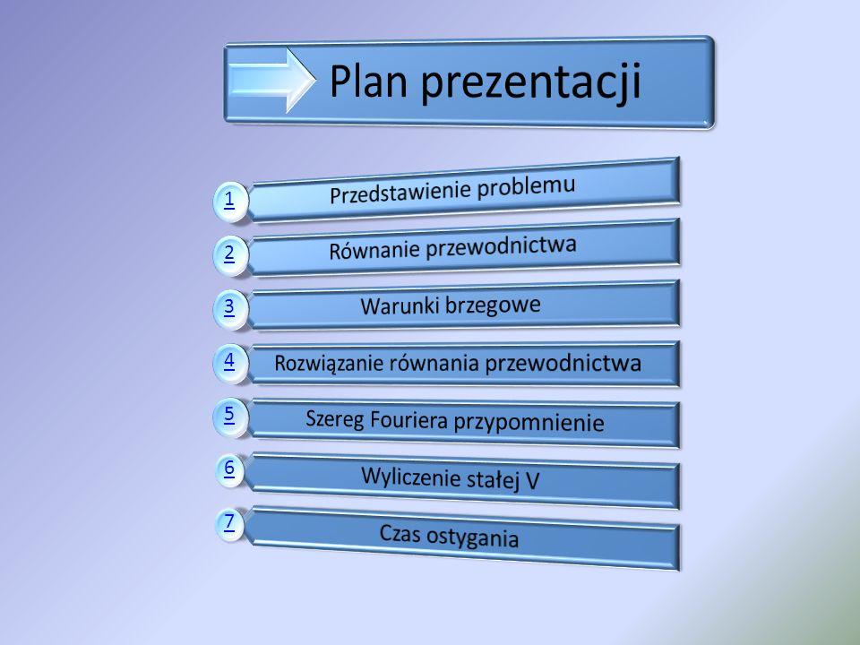 1 2 3 4 5 6 7 Plan prezentacji Przedstawienie problemu