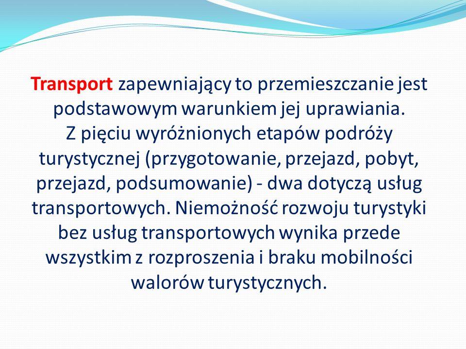 Transport zapewniający to przemieszczanie jest podstawowym warunkiem jej uprawiania.