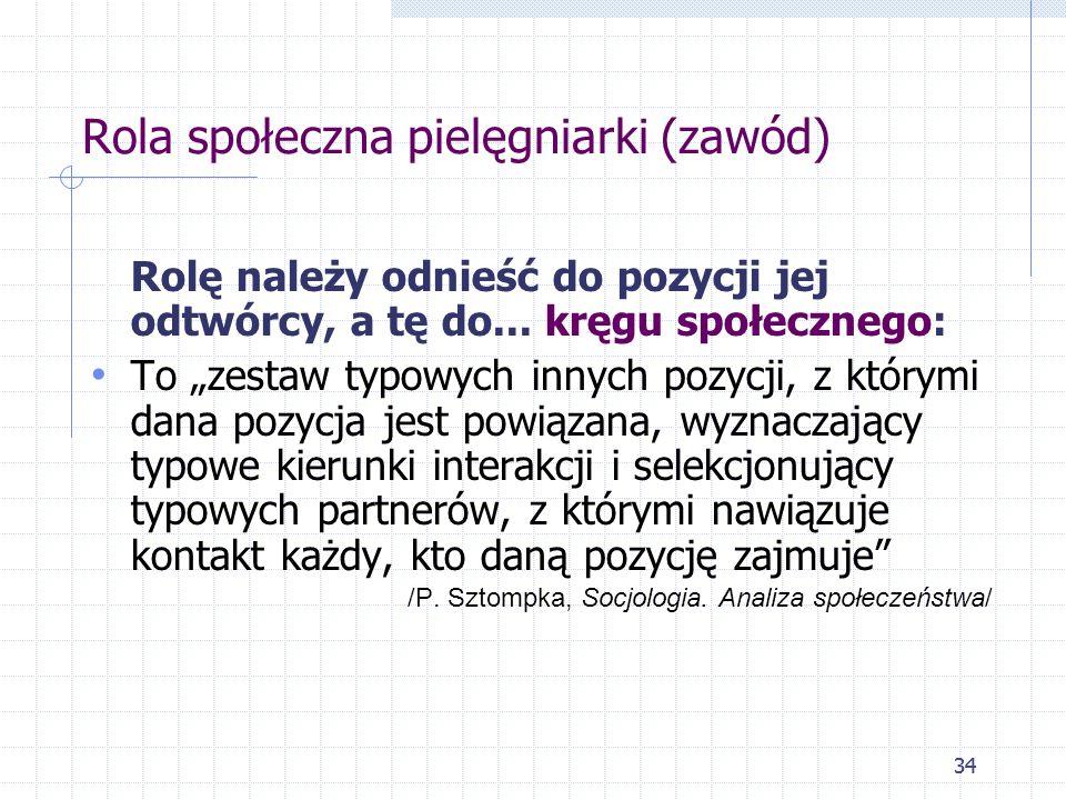 Rola społeczna pielęgniarki (zawód)