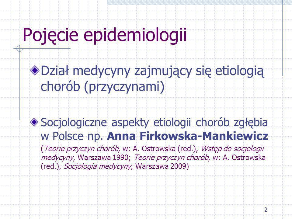 Pojęcie epidemiologii