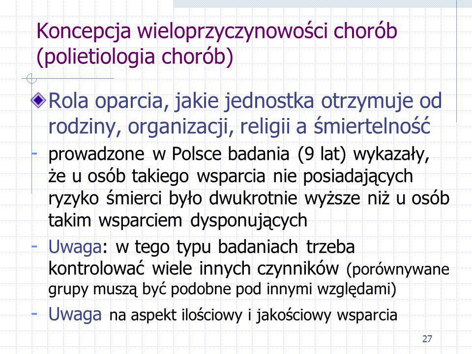 Koncepcja wieloprzyczynowości chorób (polietiologia chorób)