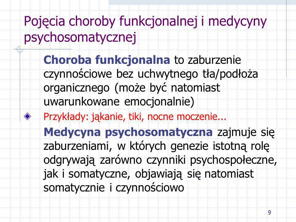 Pojęcia choroby funkcjonalnej i medycyny psychosomatycznej