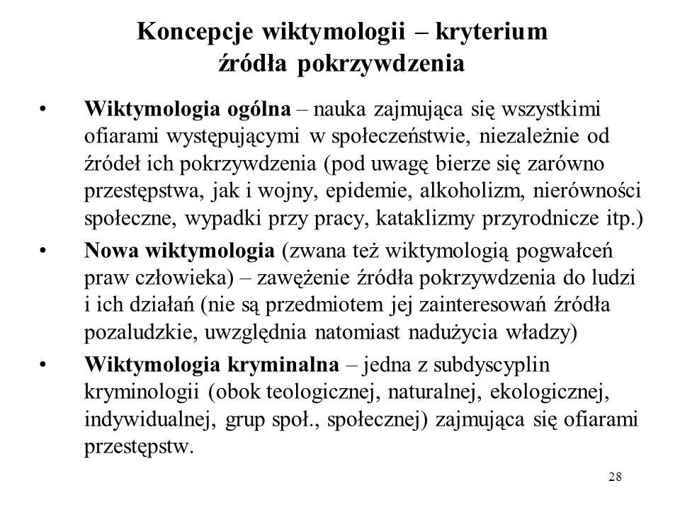 Koncepcje wiktymologii – kryterium źródła pokrzywdzenia