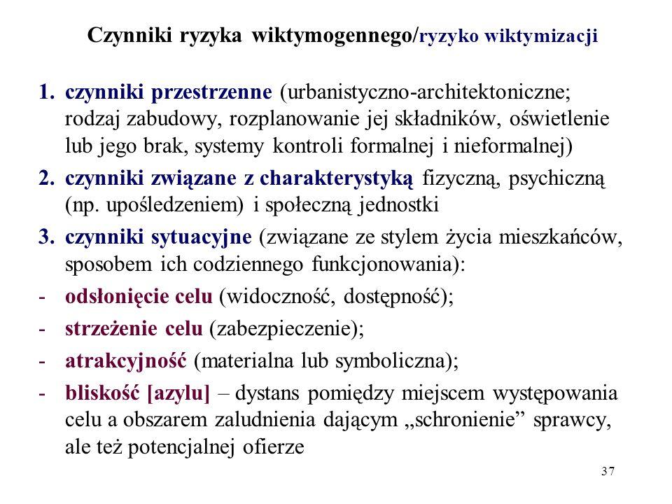 Czynniki ryzyka wiktymogennego/ryzyko wiktymizacji