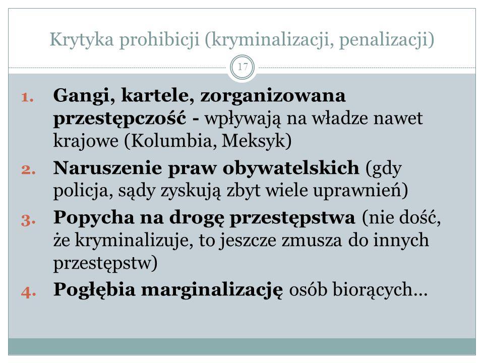 Krytyka prohibicji (kryminalizacji, penalizacji)
