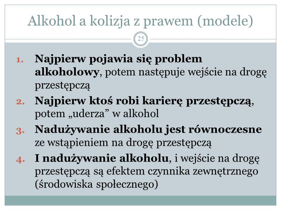 Alkohol a kolizja z prawem (modele)