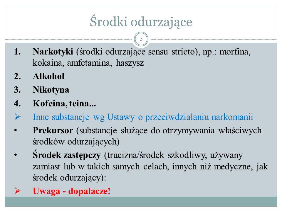Środki odurzające Narkotyki (środki odurzające sensu stricto), np.: morfina, kokaina, amfetamina, haszysz.