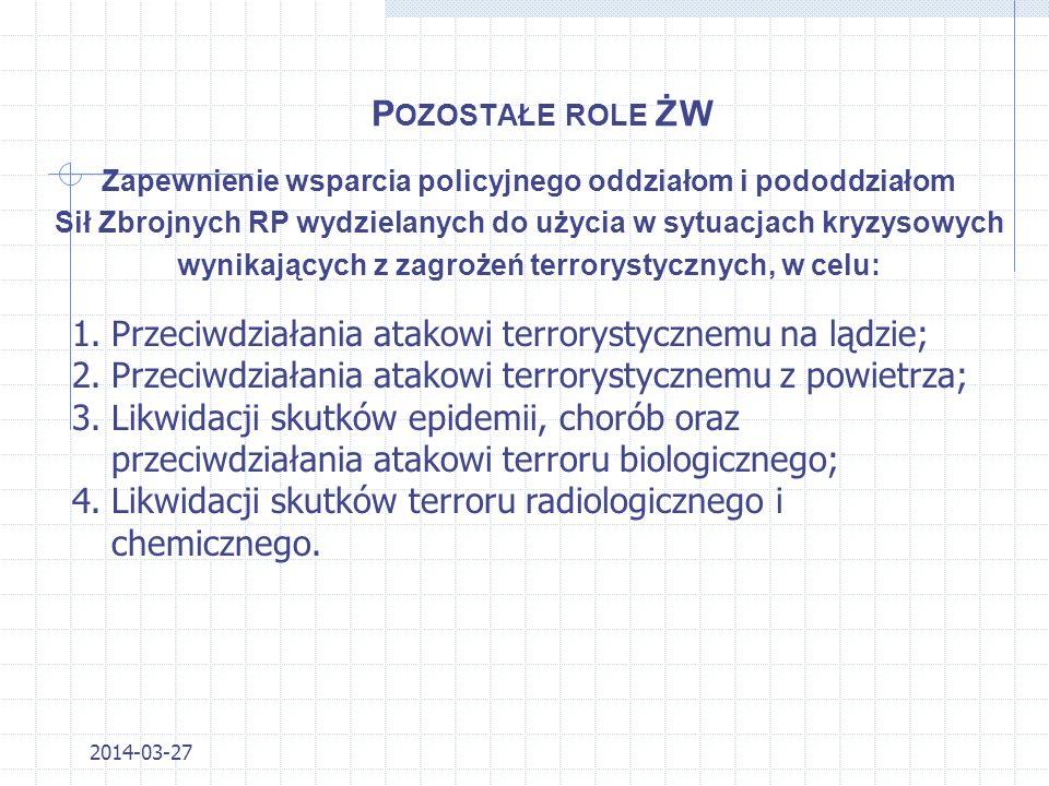 Pozostałe role ŻW Przeciwdziałania atakowi terrorystycznemu na lądzie;
