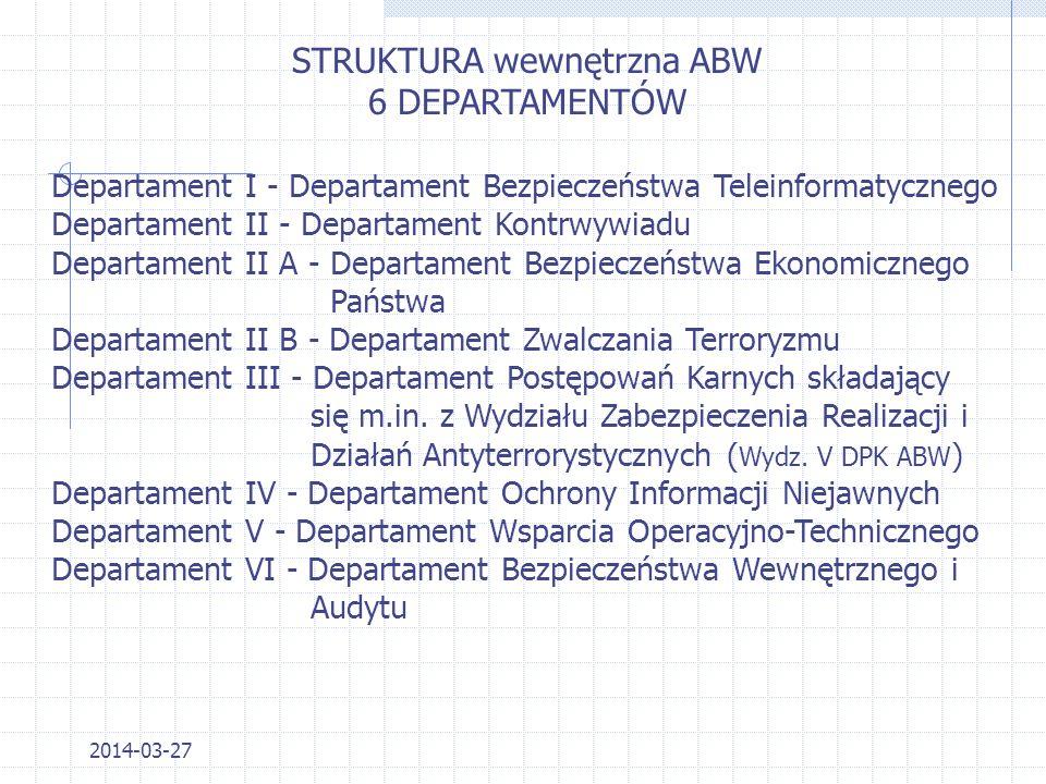 STRUKTURA wewnętrzna ABW