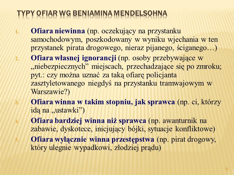 Typy ofiar wg Beniamina Mendelsohna
