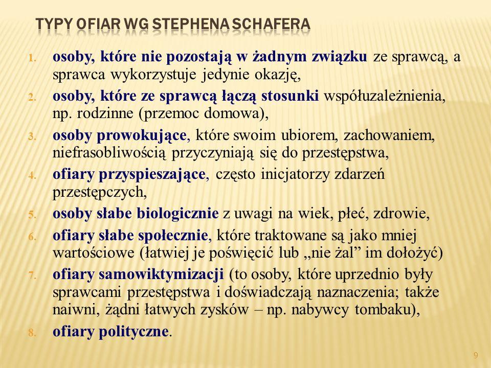 Typy ofiar wg Stephena Schafera