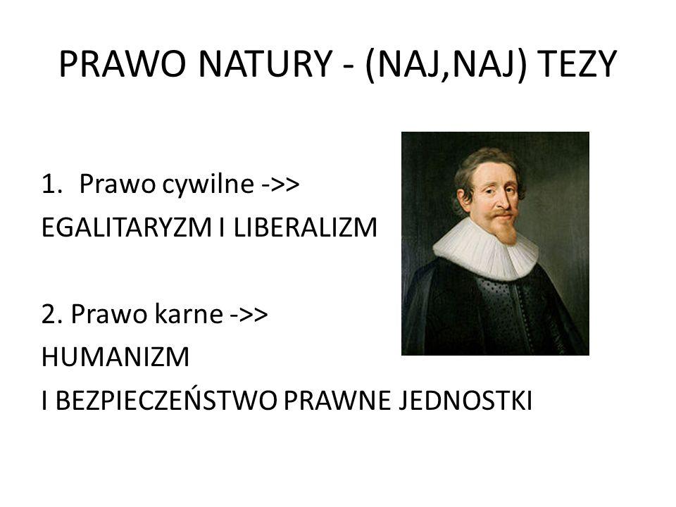 PRAWO NATURY - (NAJ,NAJ) TEZY