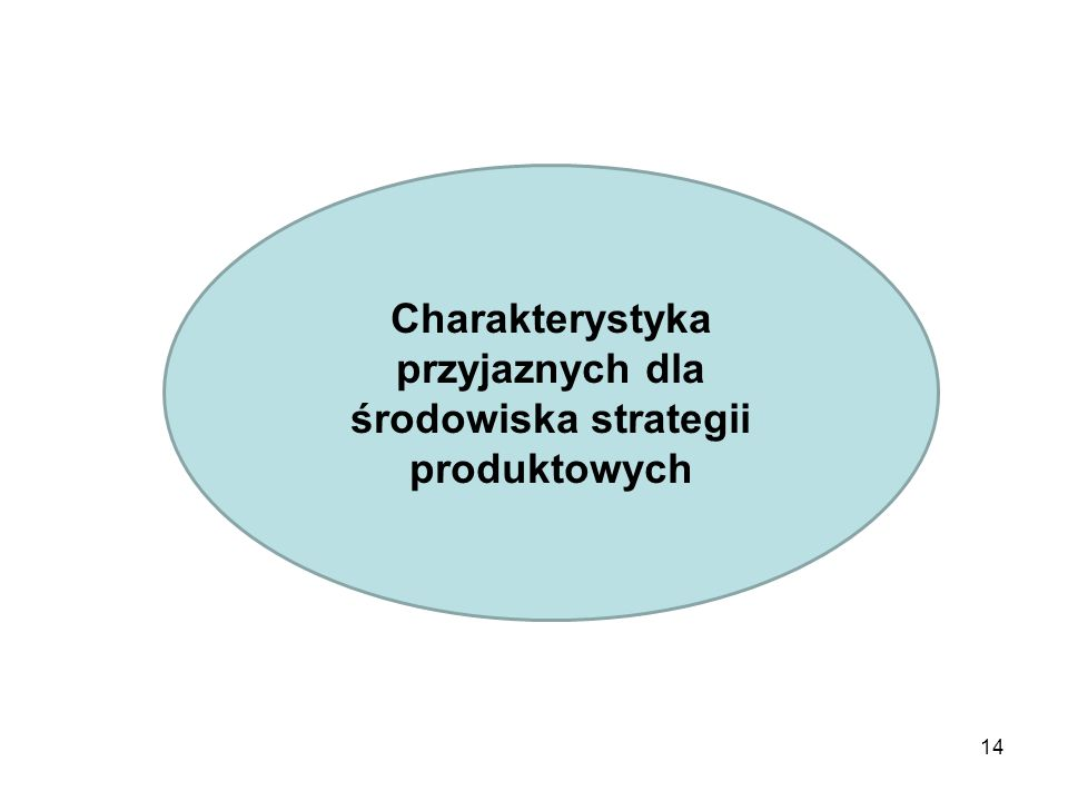 Charakterystyka przyjaznych dla środowiska strategii produktowych