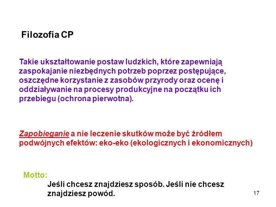 Filozofia CP