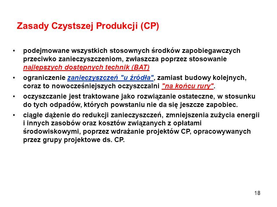 Zasady Czystszej Produkcji (CP)