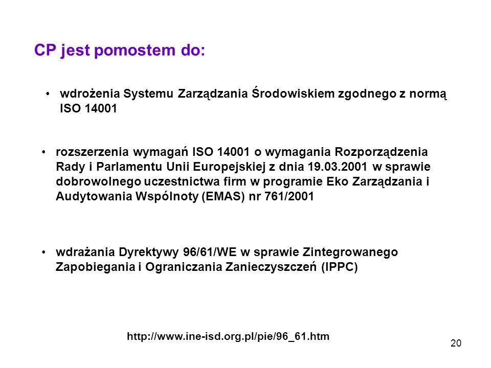 CP jest pomostem do: wdrożenia Systemu Zarządzania Środowiskiem zgodnego z normą ISO 14001.