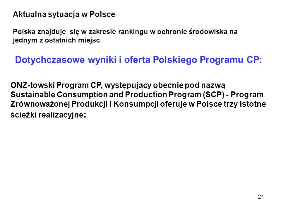 Dotychczasowe wyniki i oferta Polskiego Programu CP: