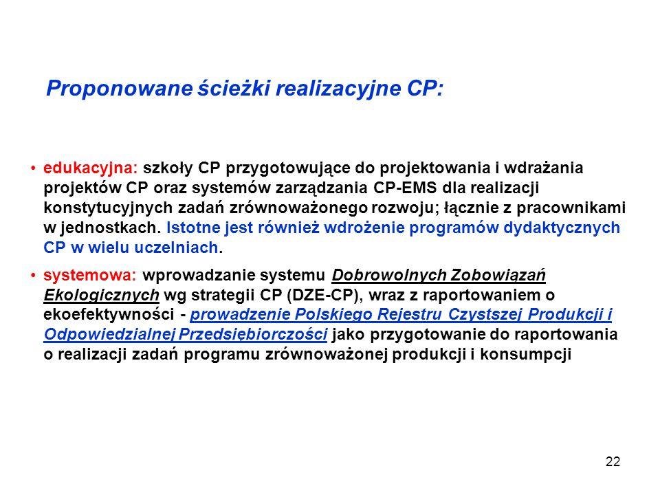 Proponowane ścieżki realizacyjne CP: