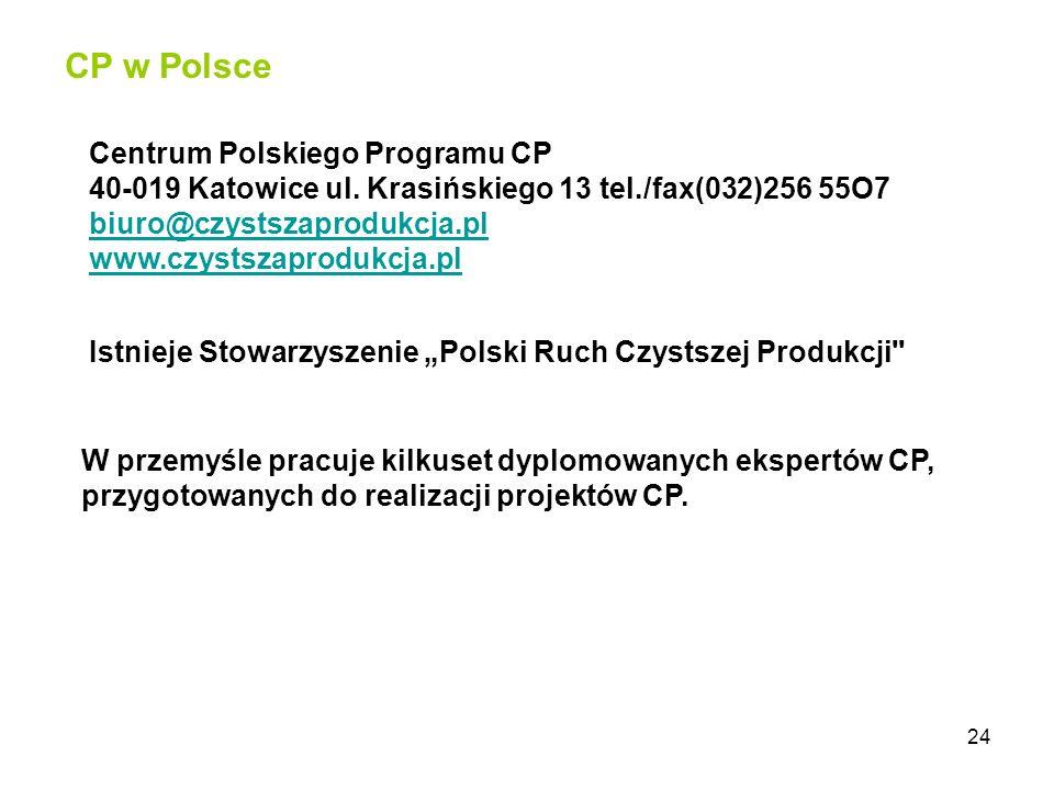 CP w Polsce Centrum Polskiego Programu CP