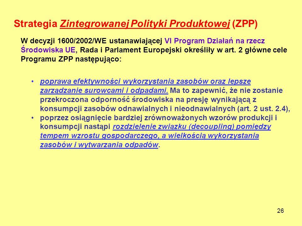 Strategia Zintegrowanej Polityki Produktowej (ZPP)