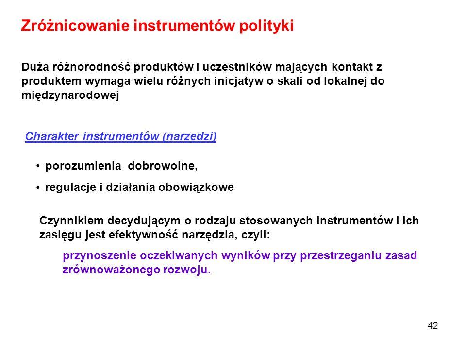 Zróżnicowanie instrumentów polityki