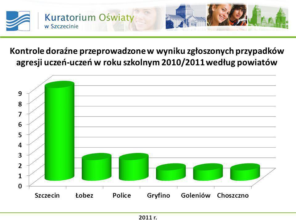 Kontrole doraźne przeprowadzone w wyniku zgłoszonych przypadków agresji uczeń-uczeń w roku szkolnym 2010/2011 według powiatów