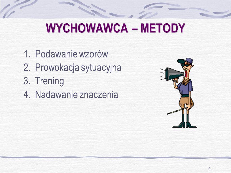WYCHOWAWCA – METODY Podawanie wzorów Prowokacja sytuacyjna Trening