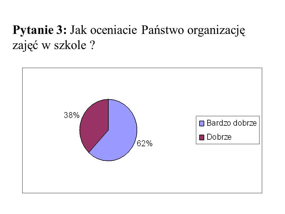 Pytanie 3: Jak oceniacie Państwo organizację zajęć w szkole