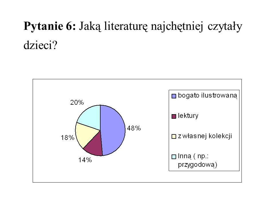Pytanie 6: Jaką literaturę najchętniej czytały dzieci