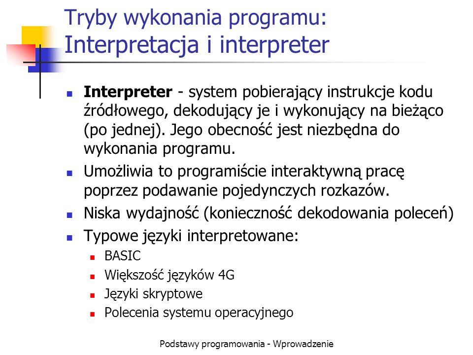 Tryby wykonania programu: Interpretacja i interpreter